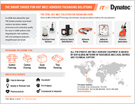 Dynatec at a glance